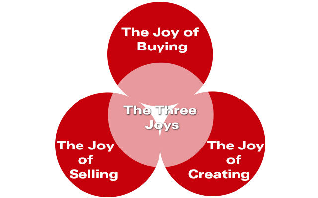 The Three Joys